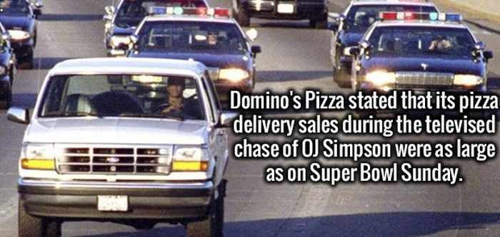 26 Miscellaneous Facts That Will Blow Your Mind -15